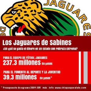Gastos del equipo de futbol Jaguares de Chiapas