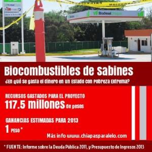 Inversión en biocombustibles