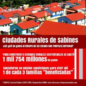 Recursos para Ciudades Rurales