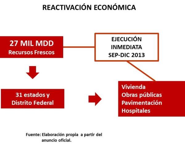 REACTIVACIÓN_1