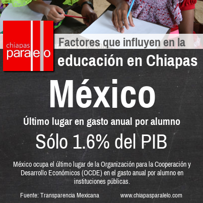 infografia_ULTIMO_LUGAR