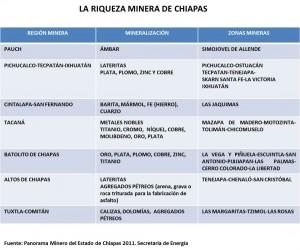 Minas_1(1)