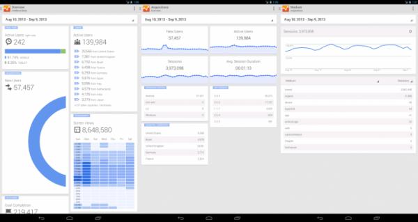 google_analytics_android-730x389