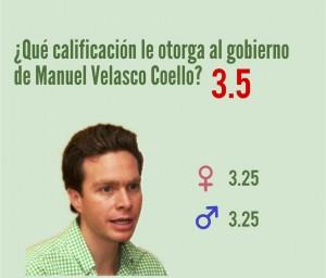 Calificación 2 Manuel Velasco