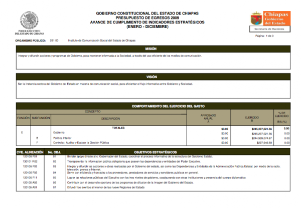 Informe del Presupuestos de Egresos 2009