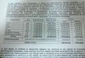 Así se repartieron esta millonaria partida los institutos políticos locales en Chiapas.