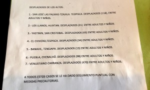 Listado de grupos de desplazados en los Altos de Chiapas.