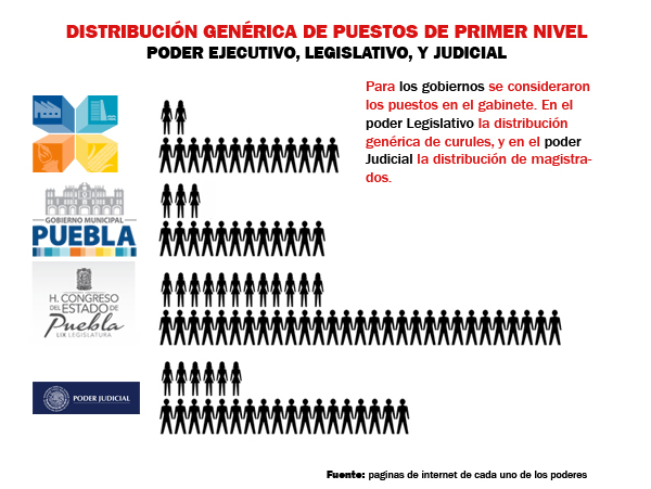 DistribuciónGenérica
