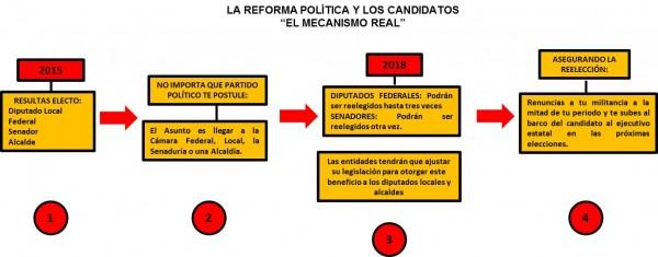 Reforma1 (1)
