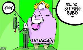inlflación