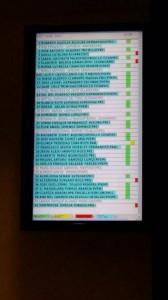 Así quedó el tablero de las votaciones en el Congreso del Estado tras discutir el nuevo Código de uso de la fuerza pública.