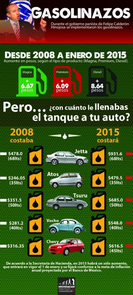 infografico-gasolinazos72-02-700x1552