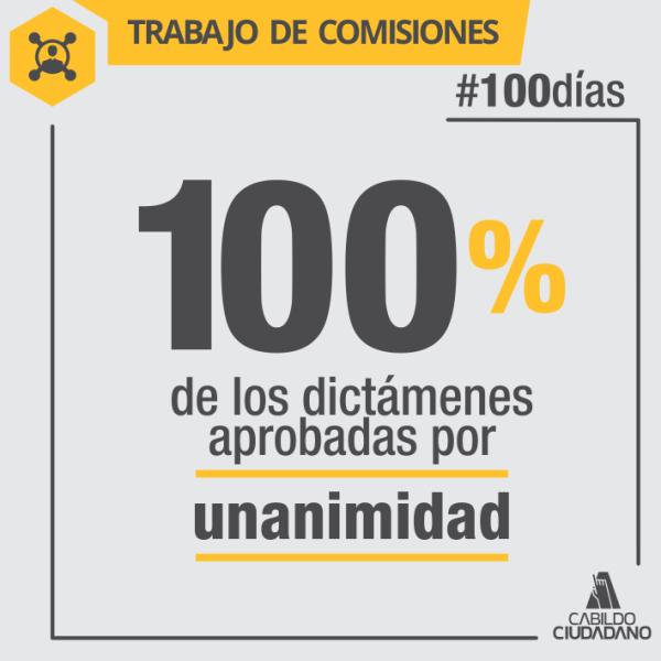 TRABAJO DE COMISIONES 6