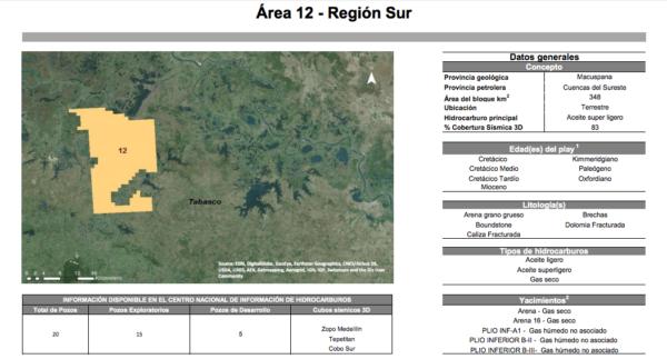 Área donde se encuentran las reservas de hidrocarburos