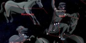Personajes griegos representados en el cielo