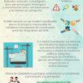 Infografia_SNA-01