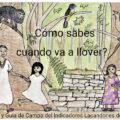 Traducción al maya lacandón del libro titulado: Indicadores de Lluvia, historia y guía de campo. Cortesía: Cortesía: Ernesto Chancayun.